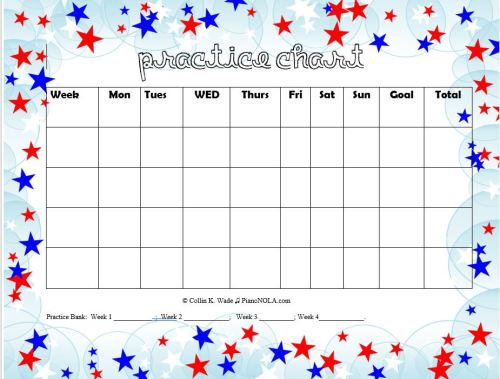 4th july practice chart